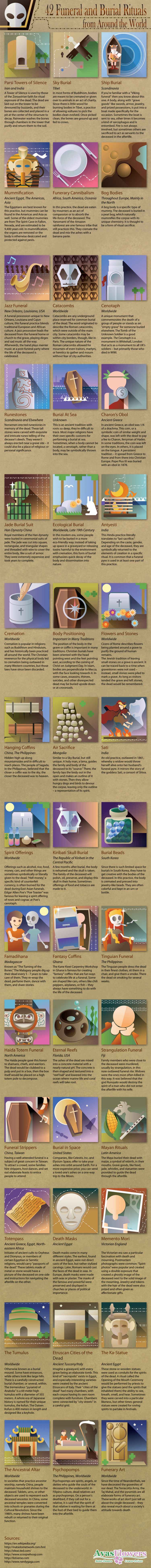42 funeral customs from around the world infographic